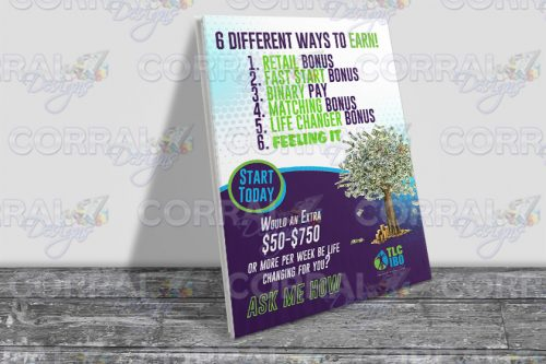 Total Life Changes TLC Compensation plan Table Top